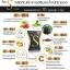 Sye S by Chame อาหารเสริมซายเอส ลดน้ำหนัก เชียร์ ฑิฆัมพร 10 ซอง 550 บาท thumbnail 7